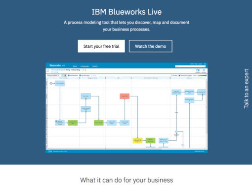 IBM Blueworks Live Marketplace