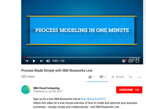 1-Minute Blueworks Live Overview